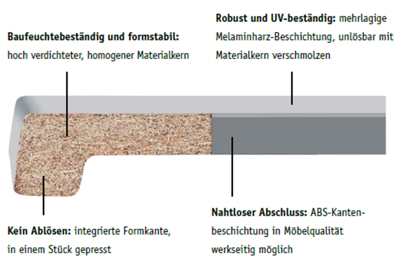 Werzalit Fensterbank Exclusiv Profil 34 Holzland Roeren